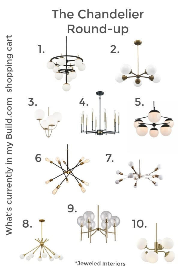 Kovacs chandelier, chandelier dining room, chandelier makeover, chandelier DIY, build.com, George kovacs, alluria, alluria chandelier, modern chandelier, bulb lighting, chandy, lighting, brass, matte black, boho, modern, chic, spoonflower, trianglulos, One Room Challenge, Fall 2018, ORC, Fall 2018 One Room Challenge week 4, fall 2018, dining room, living room
